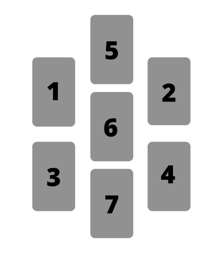 Lenormand výklad karet vztah kompatibilita